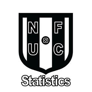 NUFC statistics