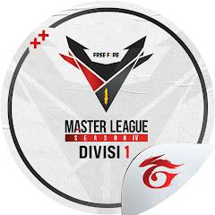 FF Esports ID