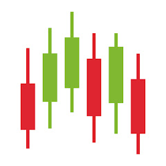 Beginner Trading