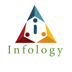 Infology