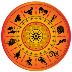 Sinhala Astrology
