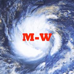 Meteo-Windy