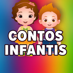 ChuChuTV Contos infantis